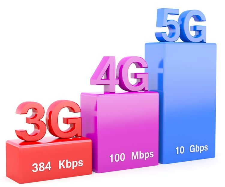 Joined the 5G mobile phone camp
